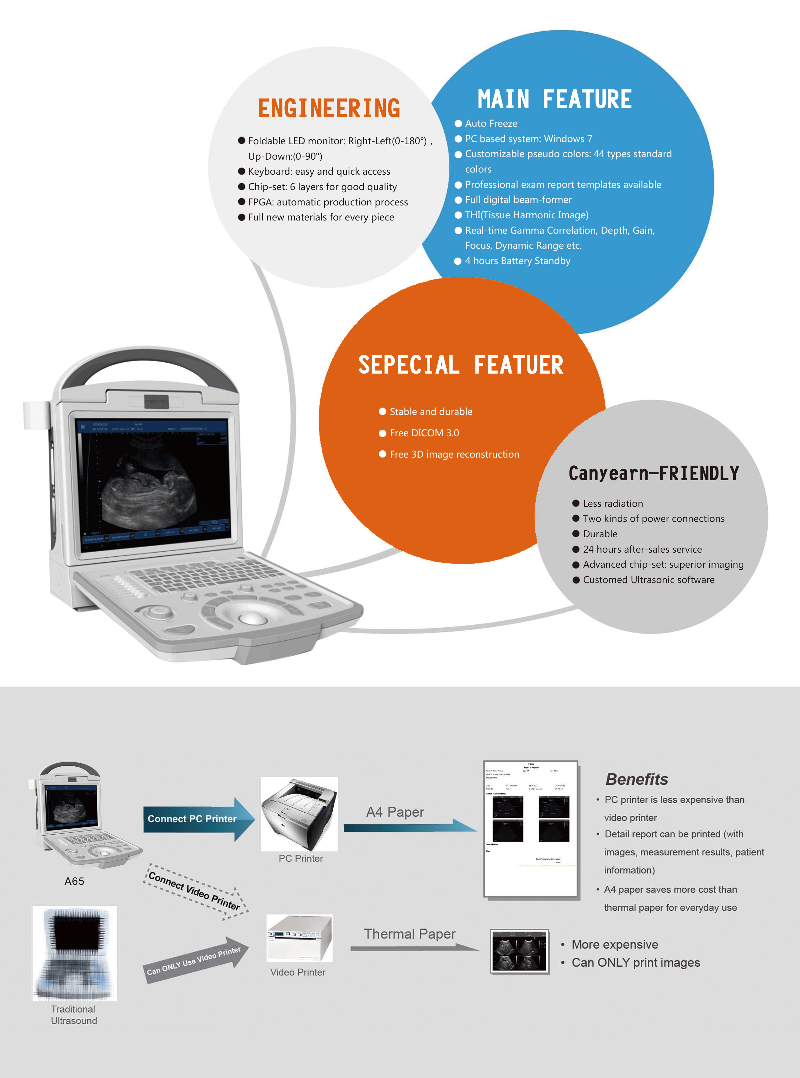 A65 B/W Portable Ultrasound - Medical Devices1 com